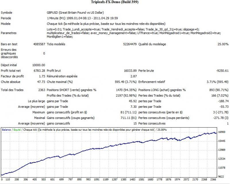 http://img41.xooimage.com/files/1/b/2/mon-zulutrade-gbp...999-2011-284741d.jpg