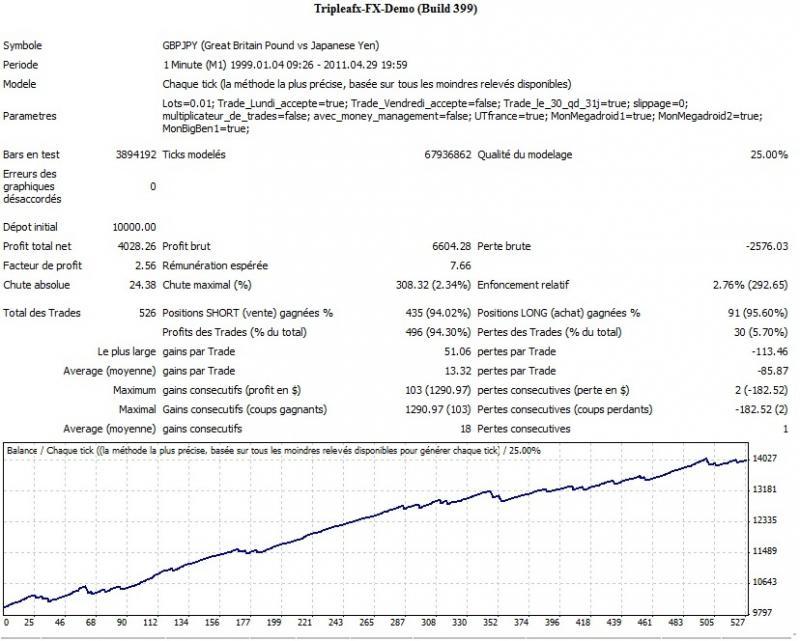 http://img41.xooimage.com/files/a/0/9/mon-zulutrade-gbp...999-2011-2847409.jpg