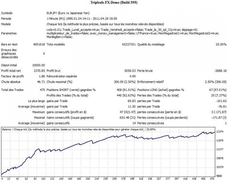 http://img41.xooimage.com/files/e/8/8/mon-zulutrade-eur...999-2011-28473d9.jpg